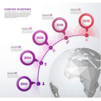 دانلود وکتور اینفوگرافیکی رشد اینترنت