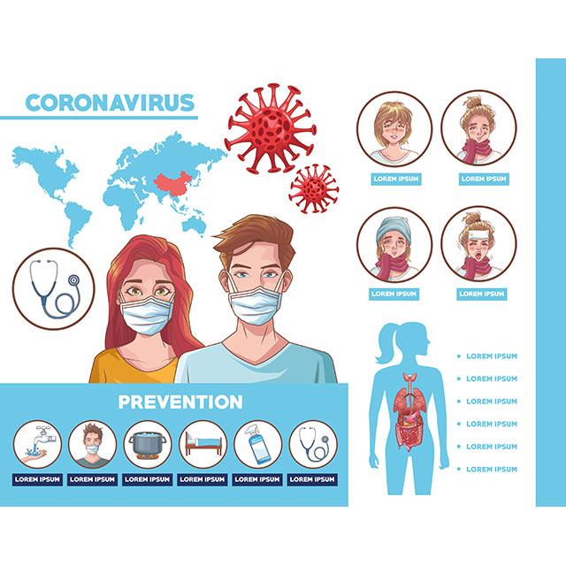 دانلود تصویر وکتور طرح لایه باز پوستر علائم بیماری کرونا