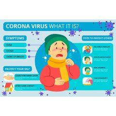 وکتور بیماری کرونا و علائم وجود آن در فرد