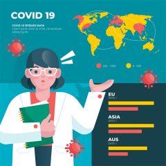 ویروس کرونا با طرح نمودار شیوع در کشور ها