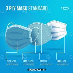 دانلود طرح وکتور طرح سه ماسک استاندارد
