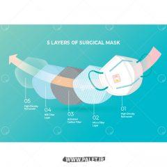 دانلود وکتور ماسک پزشکی پنج لایه باکیفیت