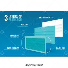 دانلود وکتور سه لایه ماسک پزشکی