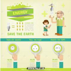 اینفوگرافیک آموزش استفاده از انرژی