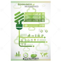 اینفوگرافیک اکولوژی محیط زیست