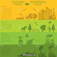 وکتور اینفوگرافیک اکولوژی محیط زیست